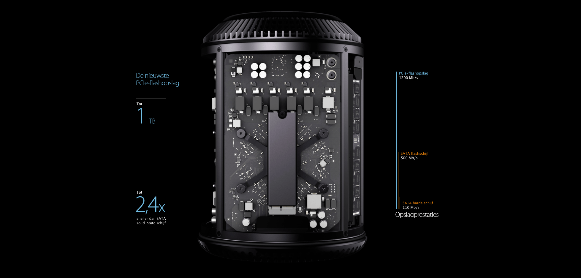 Alles over de Mac Pro | YourMacStore