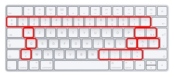 Keyboard_Azerty