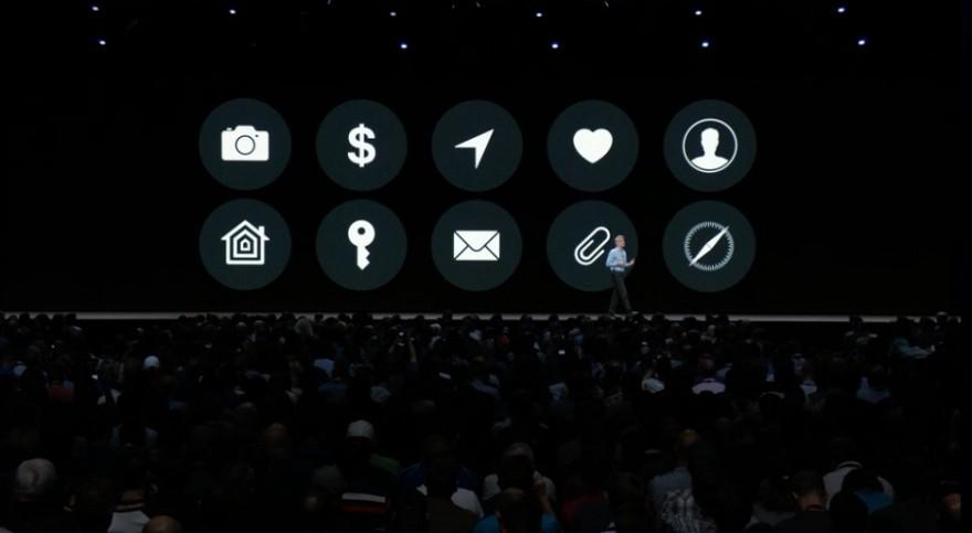 macOS Mojave privacy
